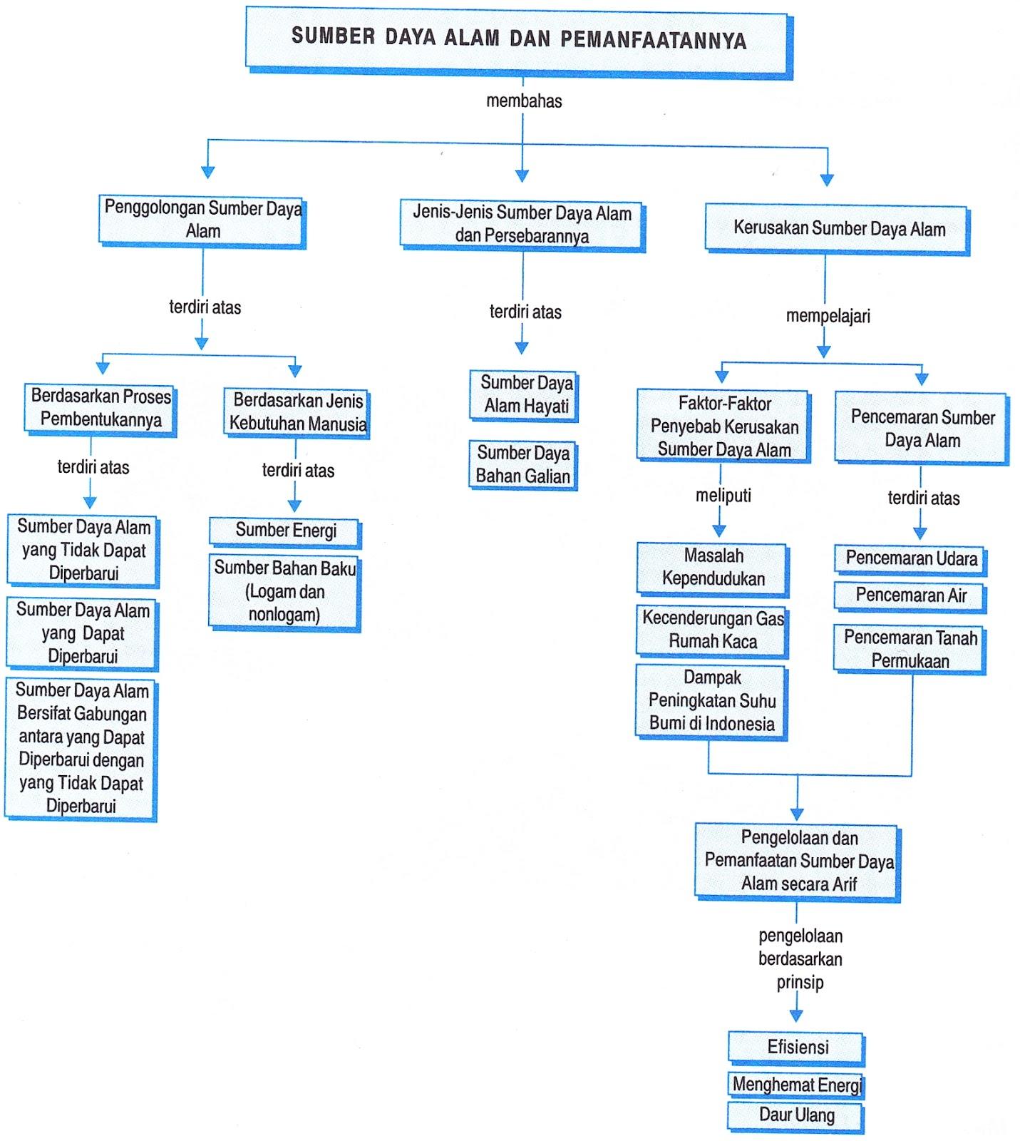 Contoh Ptk Matematika Dengan Model Pembelajaran Yang Baru Model Model Pembelajaran Media Grafika Kumpulan Bisskey Satelit Parabola Terbaru Dan Fta Piala Dunia 2014