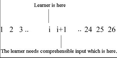 i+1理论