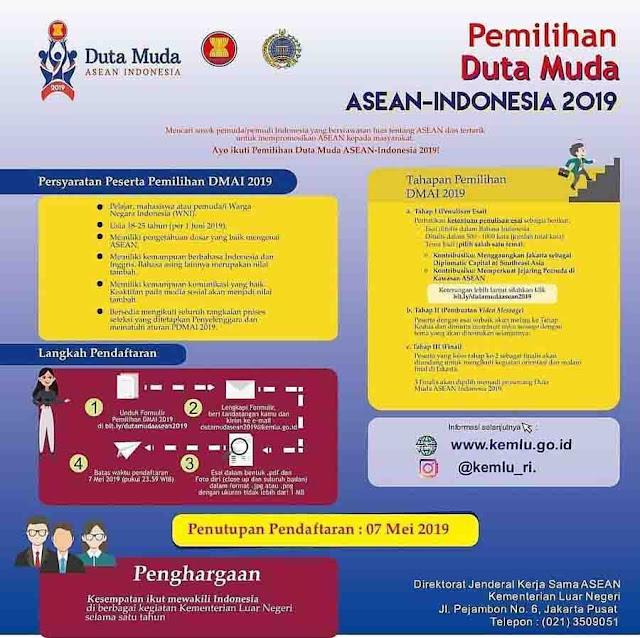 Sayembara Pemilihan Duta Muda Asean Indonesia 2019 Umum Gratis