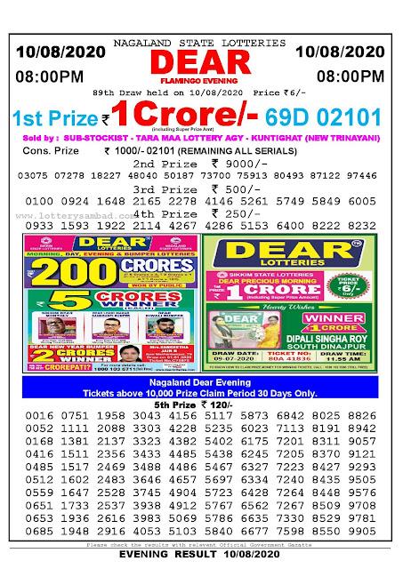 Nagaland State Lotteries 10-08-2020 Lottery Sambad Result 8:00 PM