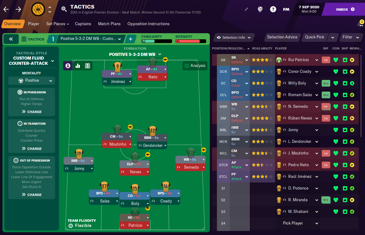 Football Manager 2021 Wolverhampton Tactic Formation