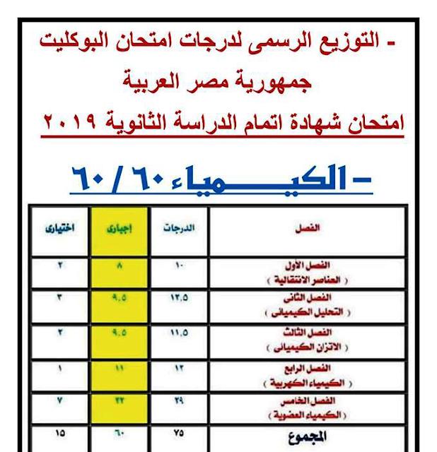 التوزيع الرسمي لدرجات امتحان الكيمياء للثالث الثانوي 2019