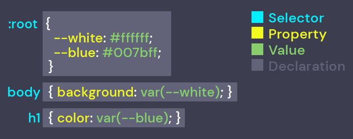 Menggunakan :root Selector untuk Mengaktifkan Skin Variable Definition Theme Designer di dalam <style>