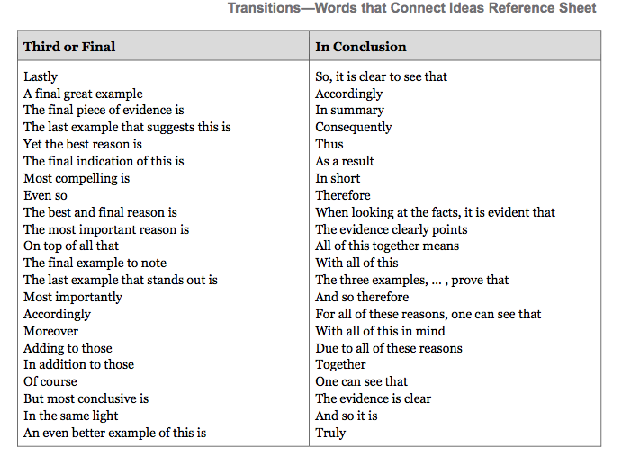 What purpose do effective transitions serve in an essay