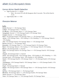 Surrender At 20 Red Post Collection 10 23 Tanks Nerf Aram Balance Hotfix Update On Ll In Aram Sunsetting Clubs More Use custom templates to tell the right story for your business. 10 23 tanks nerf aram balance hotfix