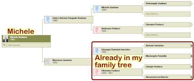 Michele's mother's side of the family was already in my family tree.