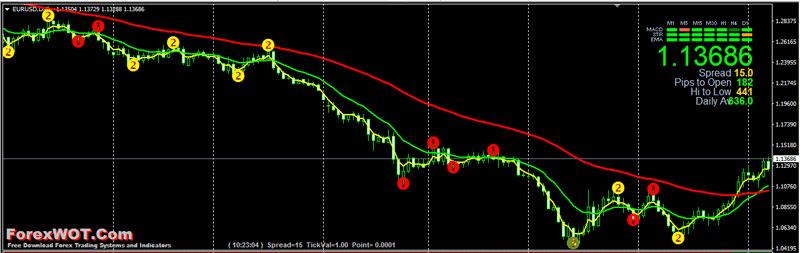 Forex-Binary-Optioans-Trend