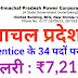 Himachal Pradesh Power Corporation Limited Recruitment for the Post of Apprentice Last date 15/10/2019