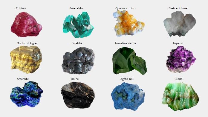 Una pietra per ogni segno dello zodiaco