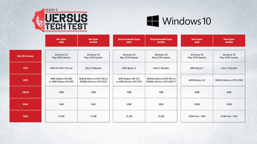 official gears 5 versus multiplayer tech test pc specs