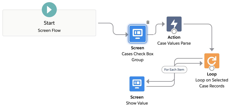 Loop on Checkbox Group Values in Flow