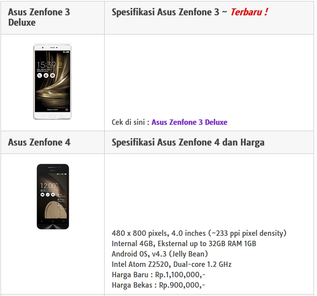 Then What Proportion The Value Of Every Series Asus Zenfone On Top And Specifications
