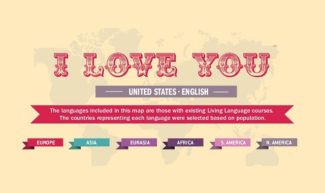 Ways to say i love you languages