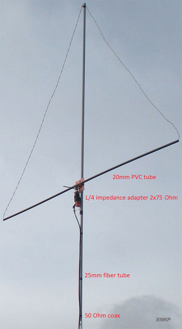 EI7GL    A diary of amateur radio activity: Delta Loop antenna for
