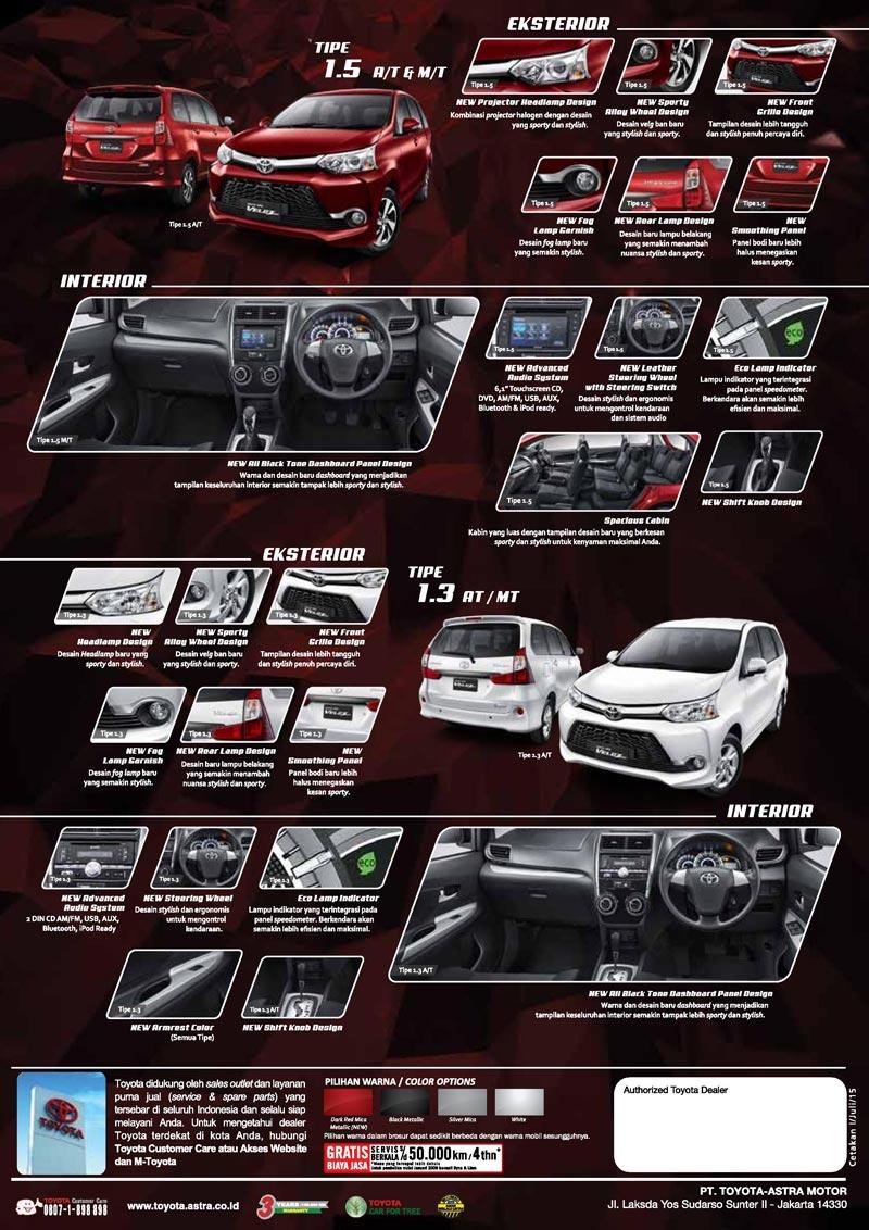 Browsur Toyota Veloz Pekanbaru Riau