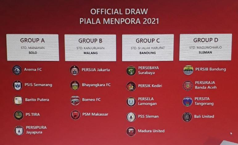 Hasil Undian Grup Piala Menpora 2021
