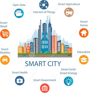 Smart Cities Awas Yojana