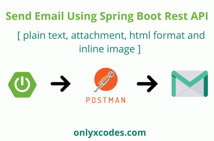 Sending Email using Spring Boot Rest API