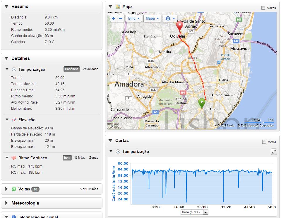 1abe52a0b90 Não tive oportunidade de ir para a Lisboa a correr