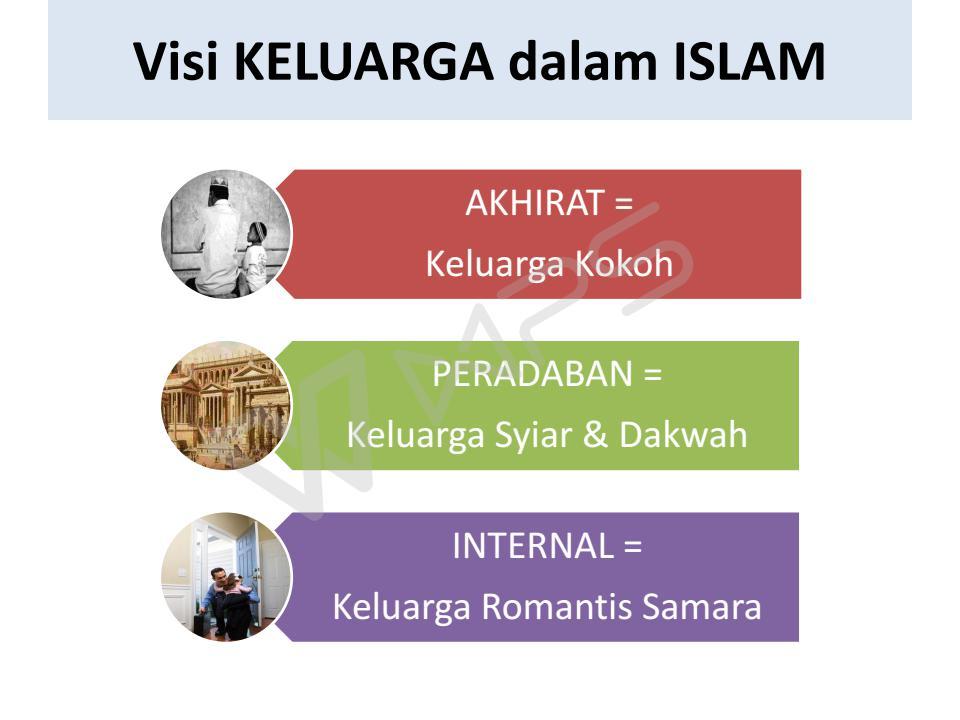 visi keluarga dalam Islam