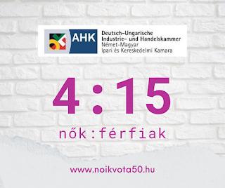 A Német-Magyar Ipari és Kereskedelmi Kamara vezetői között 4:15 a nők és férfiak aránya #KE57