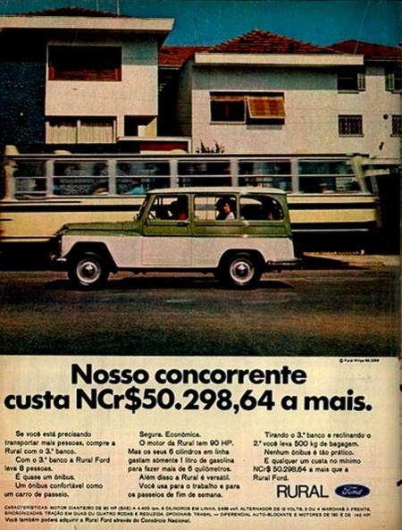 Propaganda da Ford Rural nos anos 70 apresentando vantagem no preço inferior a dos concorrentes