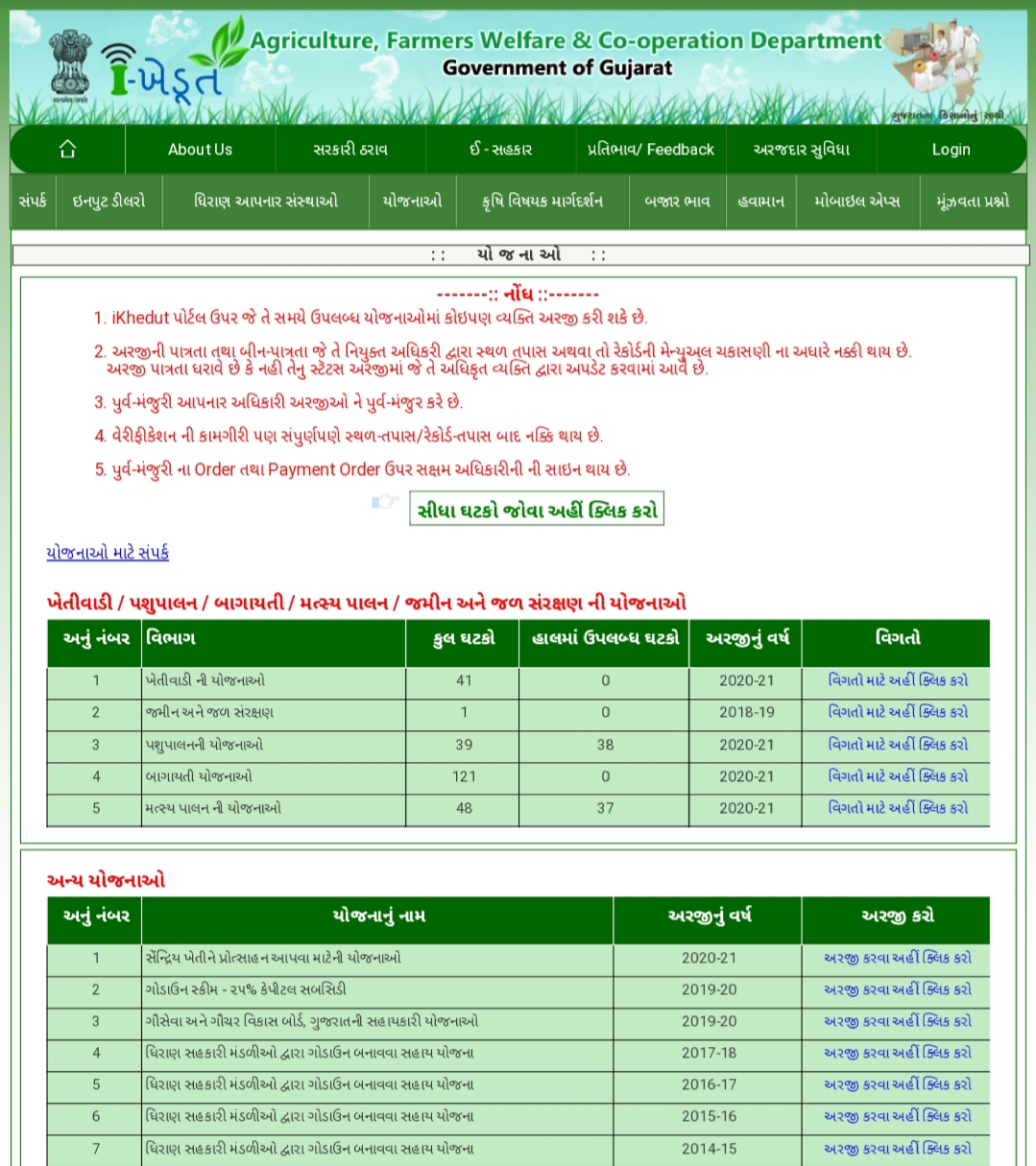 Ikhedut Apply online