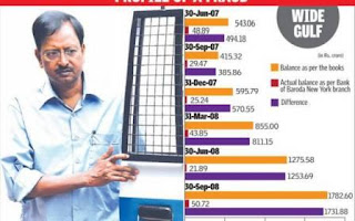 Satyam scam of 2009