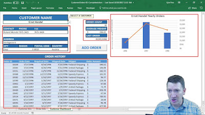 best course to learn  Microsoft Excel Data Analysis and Dashboard Reporting