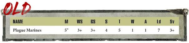 perfil marine de plaga 8a edición