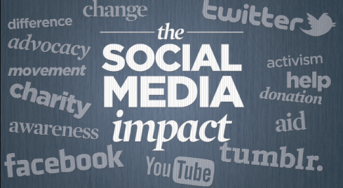 Social Media Impact [Infographic]