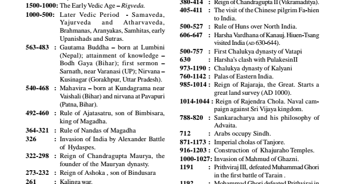 Timeline of indian history very important pdf download qmaths ssc cgl rrb group  alp sbi ibps bank po clerk also rh