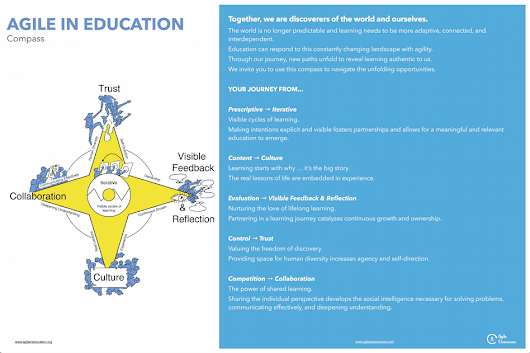 The Agile In Education Compass Poster