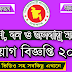 CECCR- Centre for Environment and Climate Change Research job circular in June 2019 । newbdjobs.com