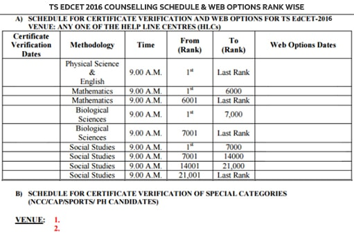 TS EdCET Counselling Schedule 2016, TS EDCET Web Options,TS EDCET Counselling 1st 2nd Phase,