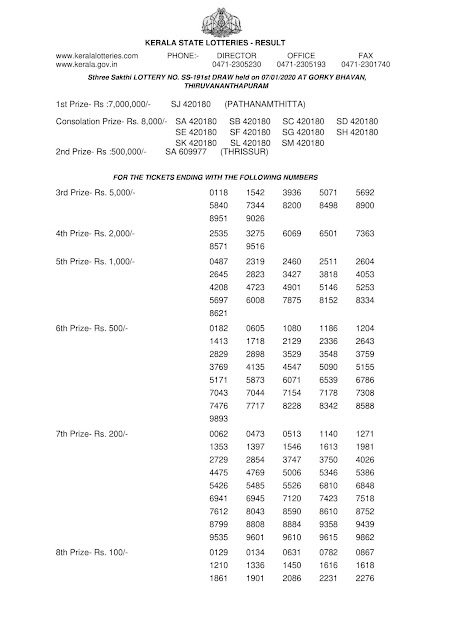 Kerala Lottery Official Result Sthree Sakthi SS-191 dated 07.01.2020 Part-1
