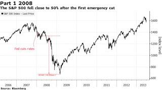 2020 ekonomik krizi