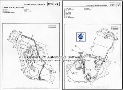 AUTO MOTO REPAIR MANUALS: YAMAHA XTZ660 TENERE 3YF 1991