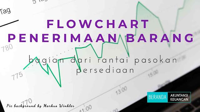 Flowchart penerimaan barang