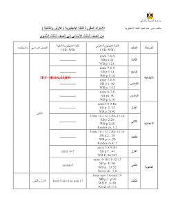 المقرر في مادة اللغة الانجليزية حتى 15 مارس 2020 على جميع الصفوف: