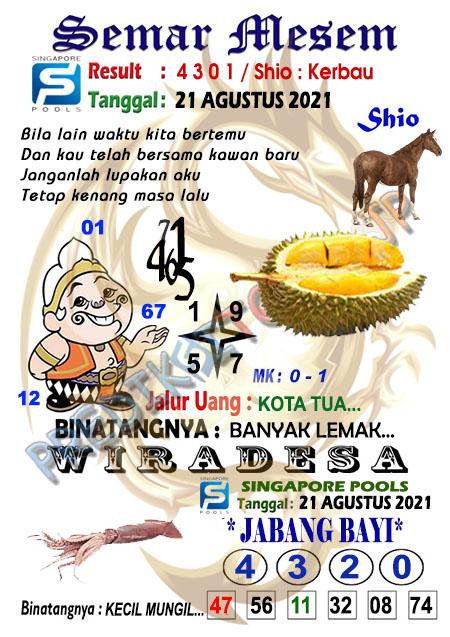 Syair Semar Mesem SGP Sabtu 21-Agt-2021