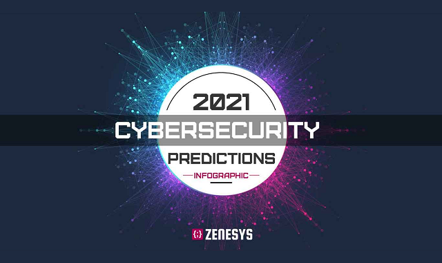 Cybersecurity newest techniques for the year 2020