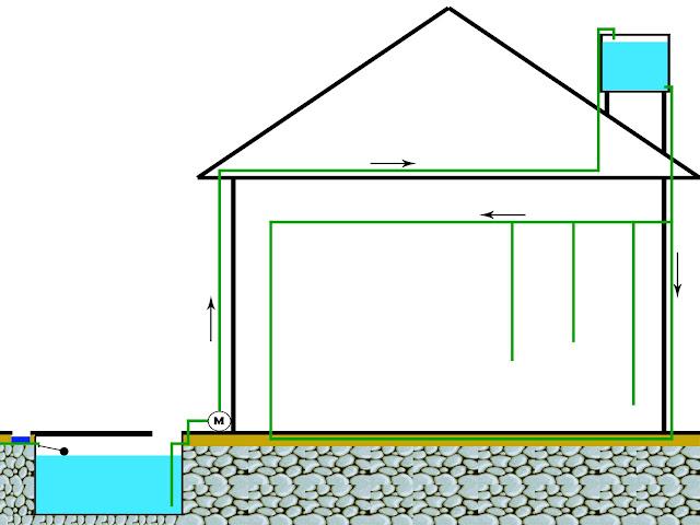 Cara Instalasi Pipa Air Panas Ppr Di Rumah Sendiri