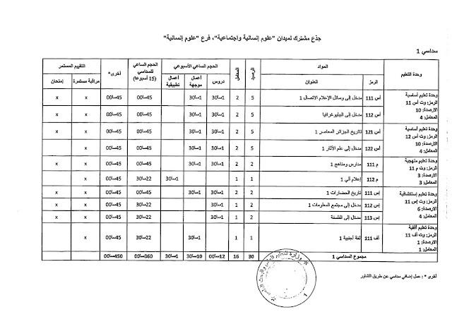 تخصص العلوم الانسانية في الجامعات الجزائرية