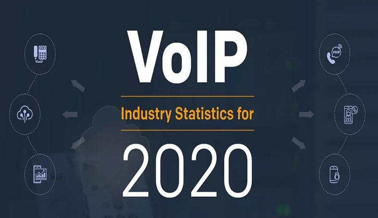 VoIP Industry Statistics 2020 #infographic