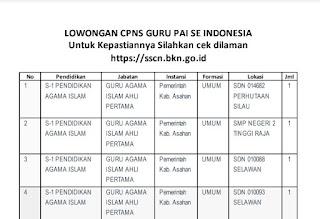 Bagi anda para guru mapel dan Sarjana Pendidikan Agama Islam  Lowongan CPNS 2018 Guru PAI Seluruh Indonesia