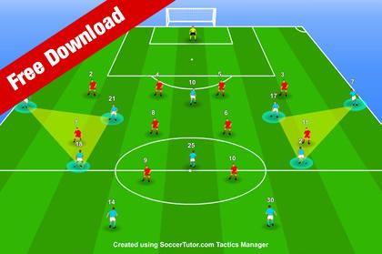 Pep Guardiola Tactical Analysis