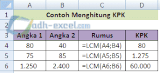 cara menghitung KPK dalam Excel