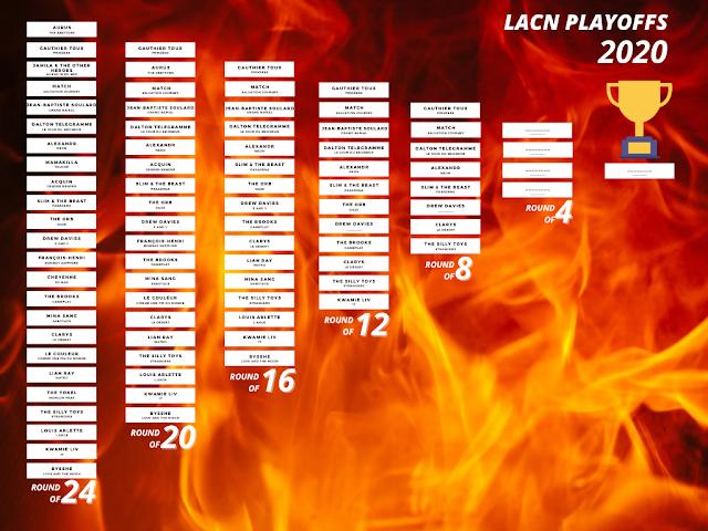 Le tableau des playoffs LACN 2020