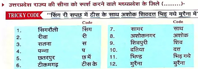 all mp gk trick in hindi